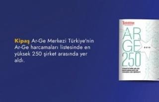 KİPAŞ Holding Ar-Ge Merkezi Başarılarını Sürdürüyor